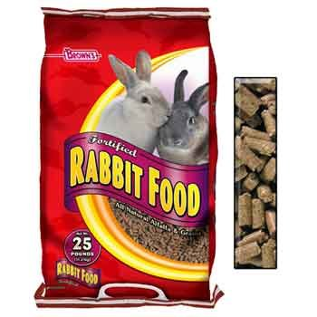 Natural Rabbit Food / Size (25 lbs) Best Price