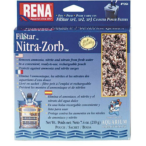 Rena Filstar Nitra Zorb