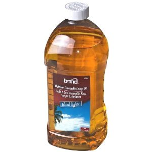 Citronella Oil 128 oz. Best Price
