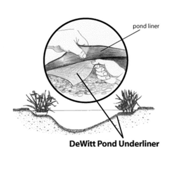 Dewitt Pond Underliner / Size 12 X 25 Feet